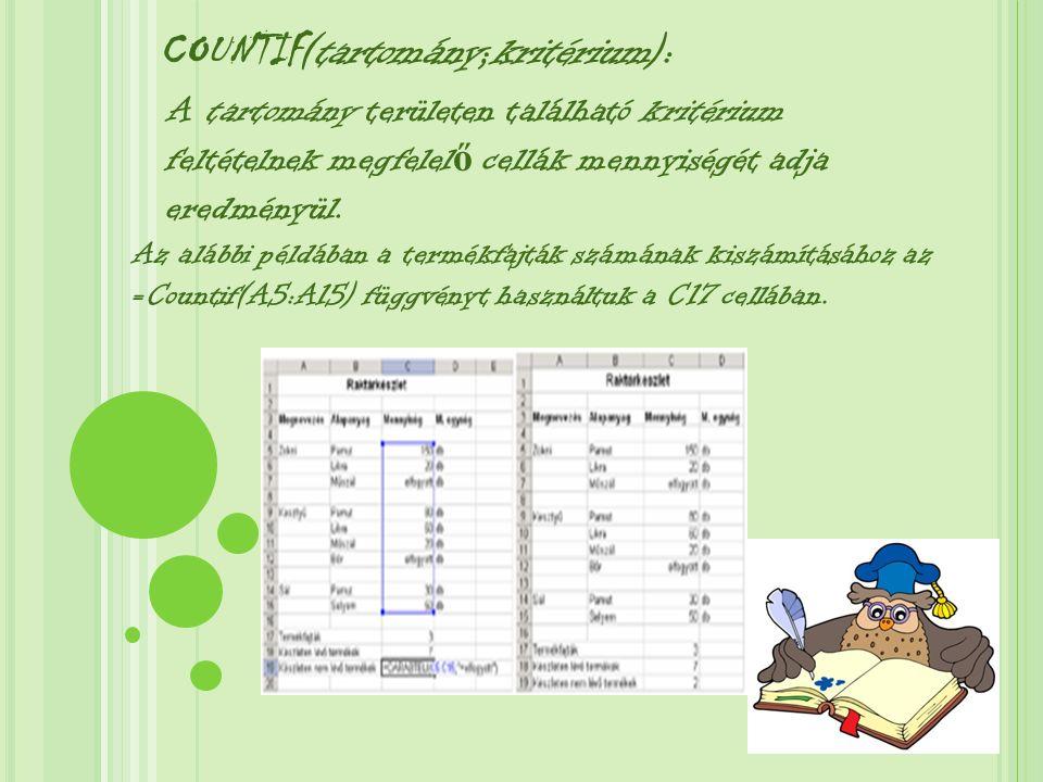 COUNTIF (tartomány;kritérium): Az alábbi példában a termékfajták számának kiszámításához az =Countif(A5:A15) függvényt használtuk a C17 cellában.