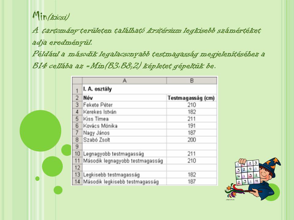 Min (kicsi) A tartomány területen található kritérium legkisebb számértéket adja eredményül.
