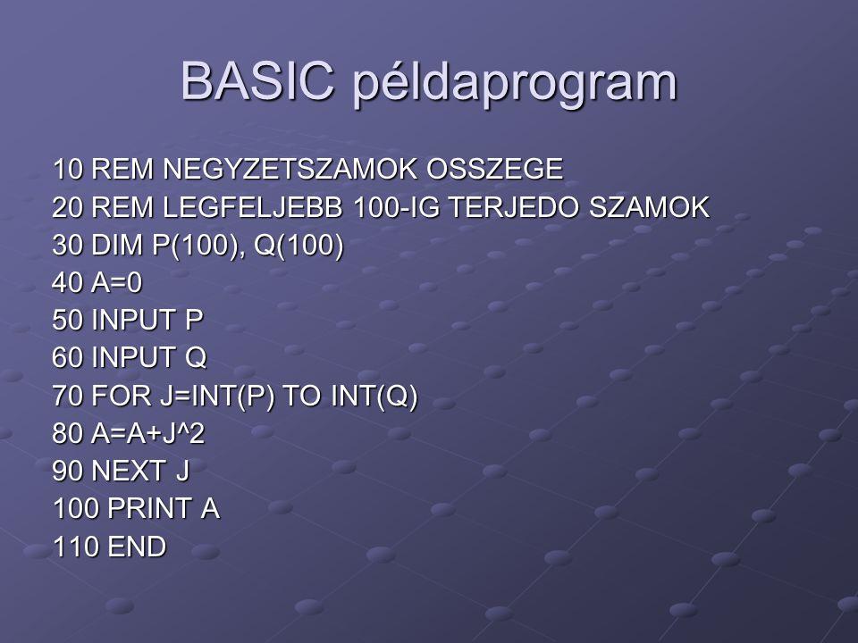BASIC példaprogram 10 REM NEGYZETSZAMOK OSSZEGE 20 REM LEGFELJEBB 100-IG TERJEDO SZAMOK 30 DIM P(100), Q(100) 40 A=0 50 INPUT P 60 INPUT Q 70 FOR J=IN