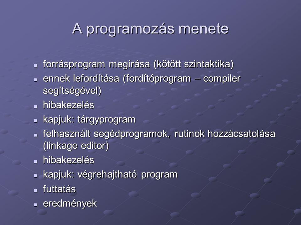 A programozás menete forrásprogram megírása (kötött szintaktika) forrásprogram megírása (kötött szintaktika) ennek lefordítása (fordítóprogram – compi
