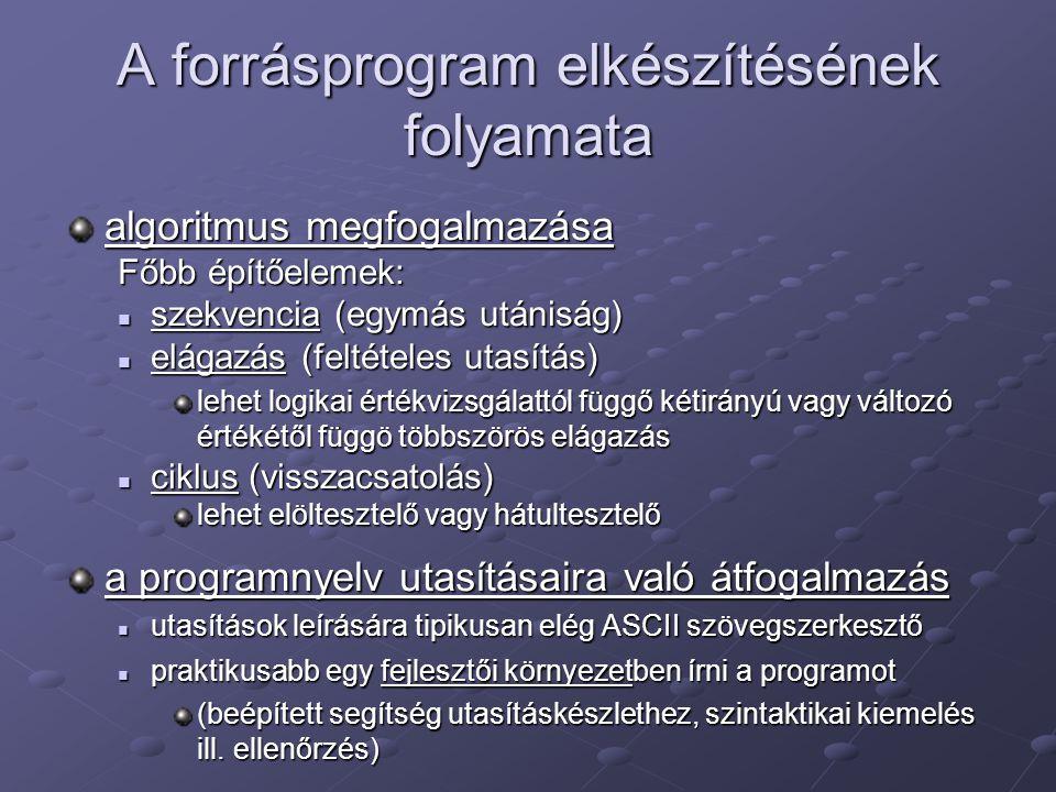 A forrásprogram elkészítésének folyamata algoritmus megfogalmazása Főbb építőelemek: szekvencia (egymás utániság) szekvencia (egymás utániság) elágazá