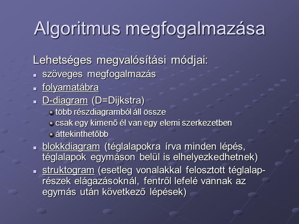 Algoritmus megfogalmazása Lehetséges megvalósítási módjai: szöveges megfogalmazás szöveges megfogalmazás folyamatábra folyamatábra D-diagram (D=Dijkst