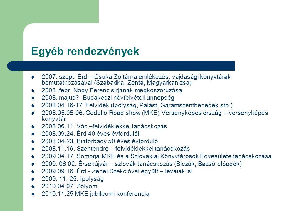 Kirándulások 2008.08,28-31. Kárpátalja 2009.06.25-28.