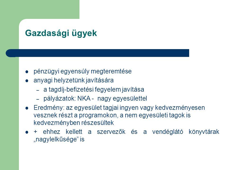Külső kapcsolatok felvidéki könyvtárakkal (Ipolyság, Komárom, Zselíz, Érsekújvár, Párkány, Léva, Zólyom), főleg a váci könyvtár révén: - tapasztalatcserék, tanulmányutak együtt, - bemutattuk a magyarországi könyvtáros szervezetek tevékenységét - a tanácskozásainkon az ipolysági,lévai, érsekújvári kollégák előadók voltak Dévidékiek (Magyarkanizsa, Zenta,) – egy alkalommal közös program Erdély - Gyergyószentmiklós többi egyesületi szervezet közül: Helyismereti Szervezettel (felvidéki kapcsolatok), Zenei Szervezettel – érdi tanácskozás Magyar könyvtárak: Vasvár a vándorgyűléseken egyéni tagként veszünk részt.
