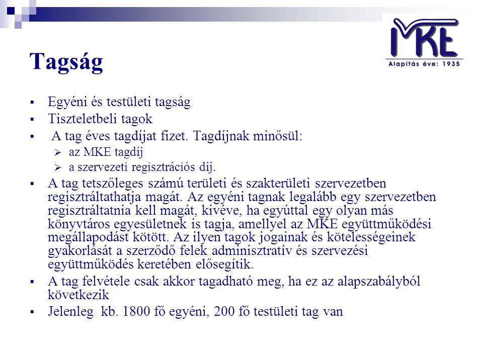 Tagság  Egyéni és testületi tagság  Tiszteletbeli tagok  A tag éves tagdíjat fizet.