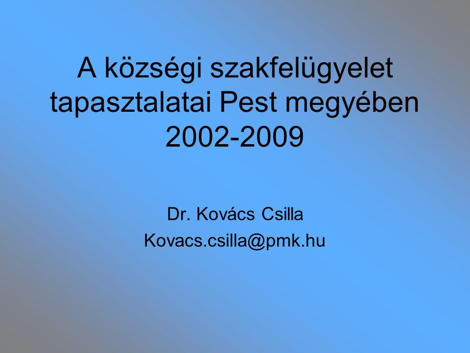 A községi szakfelügyelet tapasztalatai Pest megyében 2002-2009 Dr. Kovács Csilla Kovacs.csilla@pmk.hu
