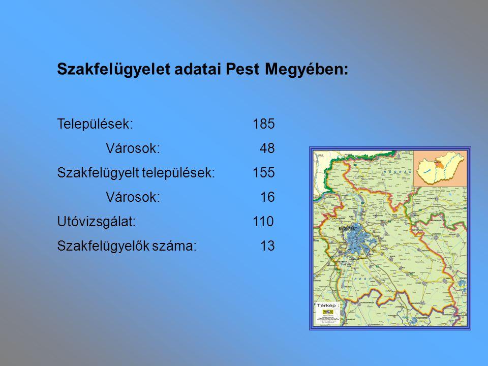Szakfelügyelet adatai Pest Megyében: Települések: 185 Városok: 48 Szakfelügyelt települések: 155 Városok: 16 Utóvizsgálat: 110 Szakfelügyelők száma: 1