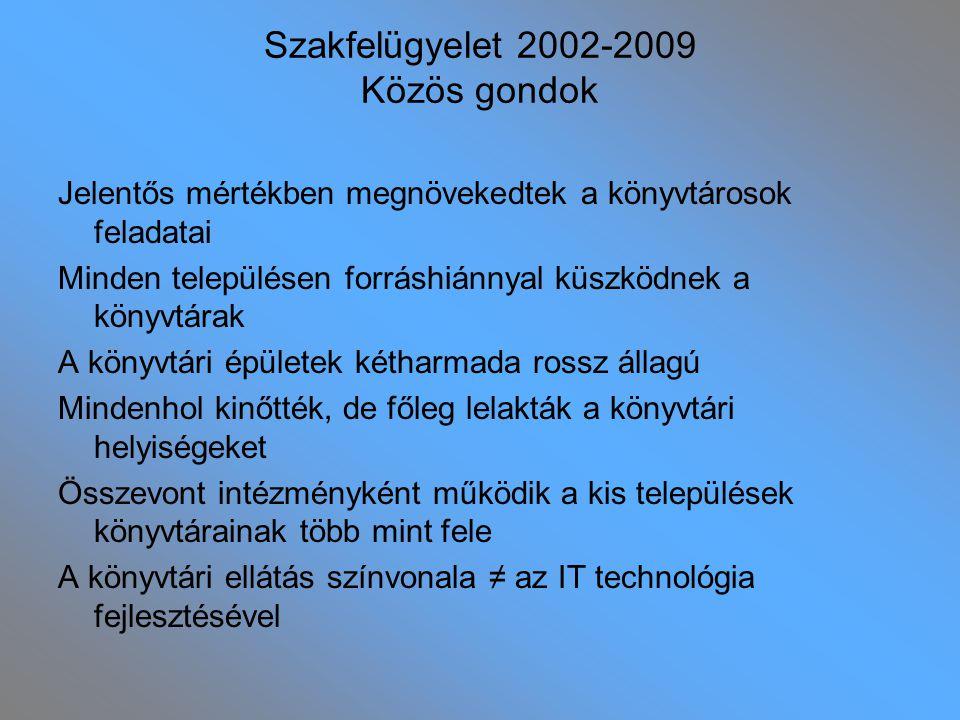 Szakfelügyelet 2002-2009 Közös gondok Jelentős mértékben megnövekedtek a könyvtárosok feladatai Minden településen forráshiánnyal küszködnek a könyvtárak A könyvtári épületek kétharmada rossz állagú Mindenhol kinőtték, de főleg lelakták a könyvtári helyiségeket Összevont intézményként működik a kis települések könyvtárainak több mint fele A könyvtári ellátás színvonala ≠ az IT technológia fejlesztésével