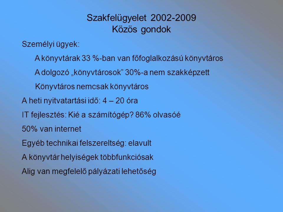"""Szakfelügyelet 2002-2009 Közös gondok Személyi ügyek: A könyvtárak 33 %-ban van főfoglalkozású könyvtáros A dolgozó """"könyvtárosok"""" 30%-a nem szakképze"""