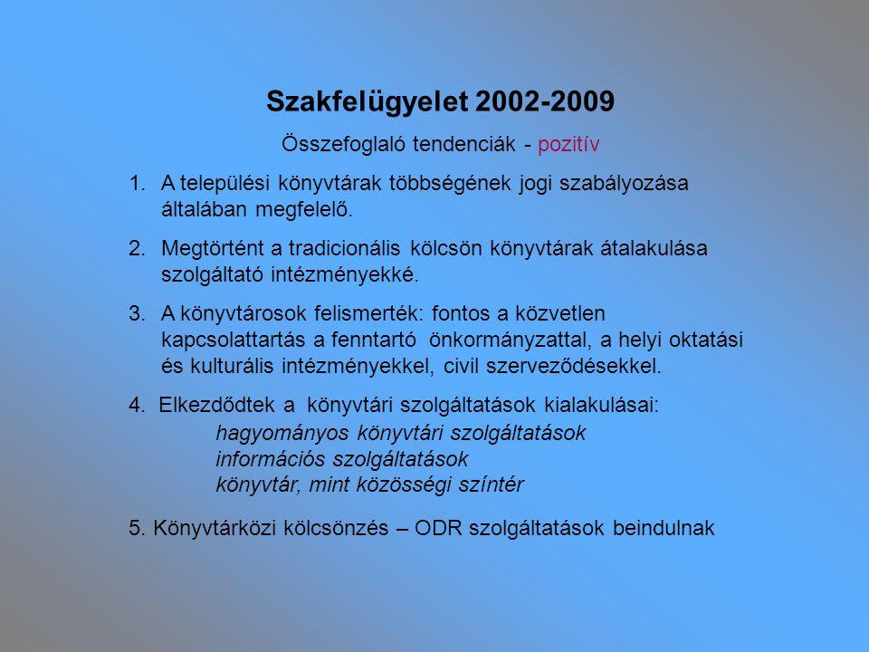 Szakfelügyelet 2002-2009 Összefoglaló tendenciák - pozitív 1.A települési könyvtárak többségének jogi szabályozása általában megfelelő. 2.Megtörtént a