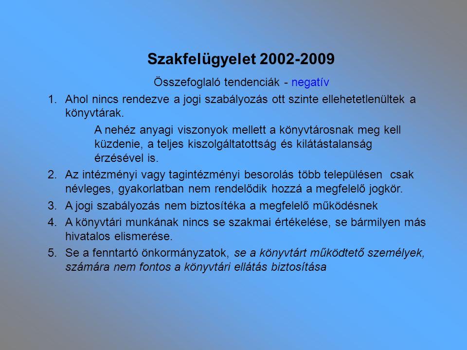 Utóvizsgálatok 2005-2009 Könyvtári épületek: 33% valamilyen részleges felújítás Könyvtári berendezések felújítása: 15% pályázat Összevonások: iskolával, művelődési házzal; óvodával, sport központtal, E-Magyarország pont; közösségi házzal, faluházzal IT technológia fejlődése : e-Magyarország és IHM pályázat Internet bevezetése IT szolgáltatás: nő a fiatal látogatók száma Könyvtári szolgáltatások köre bővült: ODR, rendezvények,olvasókör Dokumentum vásárlási költség stagnál: Ellátó rendszer és Kistérségi társulás javít a helyzeten A jogi dokumentációja javult: módosítás, aktualizálás
