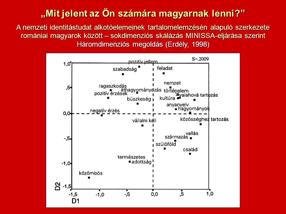 """""""Mit jelent az Ön számára magyarnak lenni? A nemzeti identitástudat alkotóelemeinek tartalomelemzésén alapuló szerkezete romániai magyarok között – sokdimenziós skálázás MINISSA-eljárása szerint Háromdimenziós megoldás (Erdély, 1998)"""