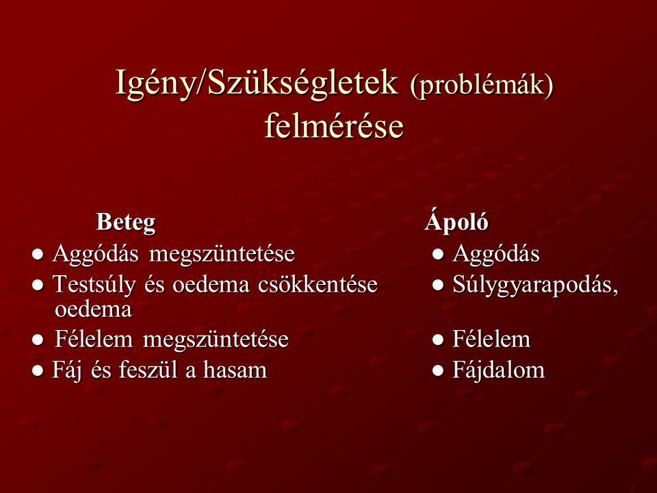 Igény/Szükségletek (problémák) felmérése BetegÁpoló ● Aggódás megszüntetése ● Aggódás ● Testsúly és oedema csökkentése ● Súlygyarapodás, oedema ● Féle