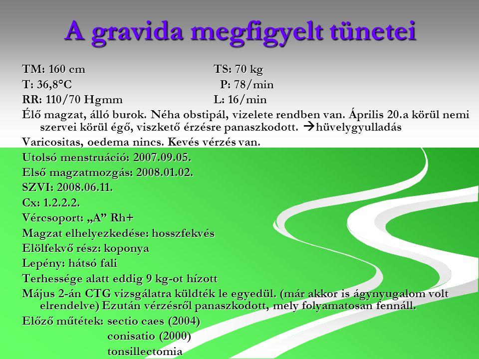 A gravida megfigyelt tünetei TM: 160 cmTS: 70 kg T: 36,8°C P: 78/min RR: 110/70 HgmmL: 16/min Élő magzat, álló burok. Néha obstipál, vizelete rendben