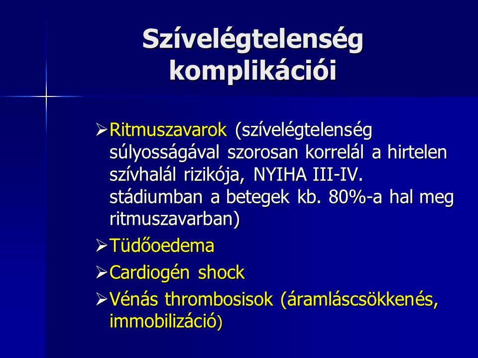 Szívelégtelenség komplikációi  Ritmuszavarok (szívelégtelenség súlyosságával szorosan korrelál a hirtelen szívhalál rizikója, NYIHA III-IV. stádiumba