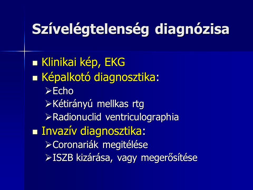 Szívelégtelenség diagnózisa Klinikai kép, EKG Klinikai kép, EKG Képalkotó diagnosztika: Képalkotó diagnosztika:  Echo  Kétirányú mellkas rtg  Radio