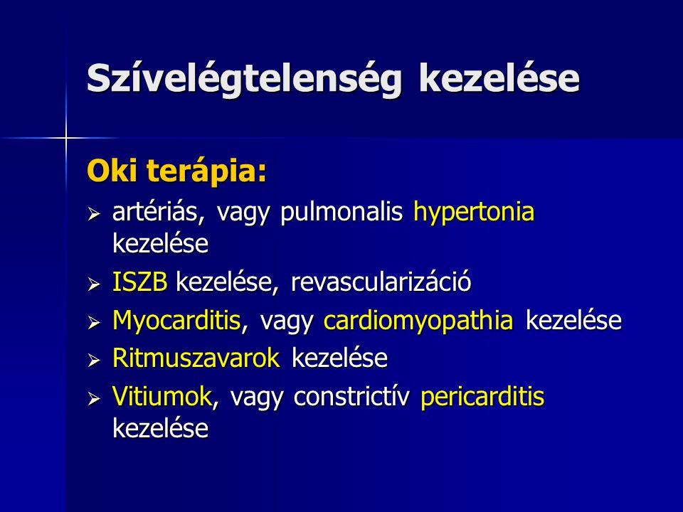Szívelégtelenség kezelése Oki terápia:  artériás, vagy pulmonalis hypertonia kezelése  ISZB kezelése, revascularizáció  Myocarditis, vagy cardiomyo