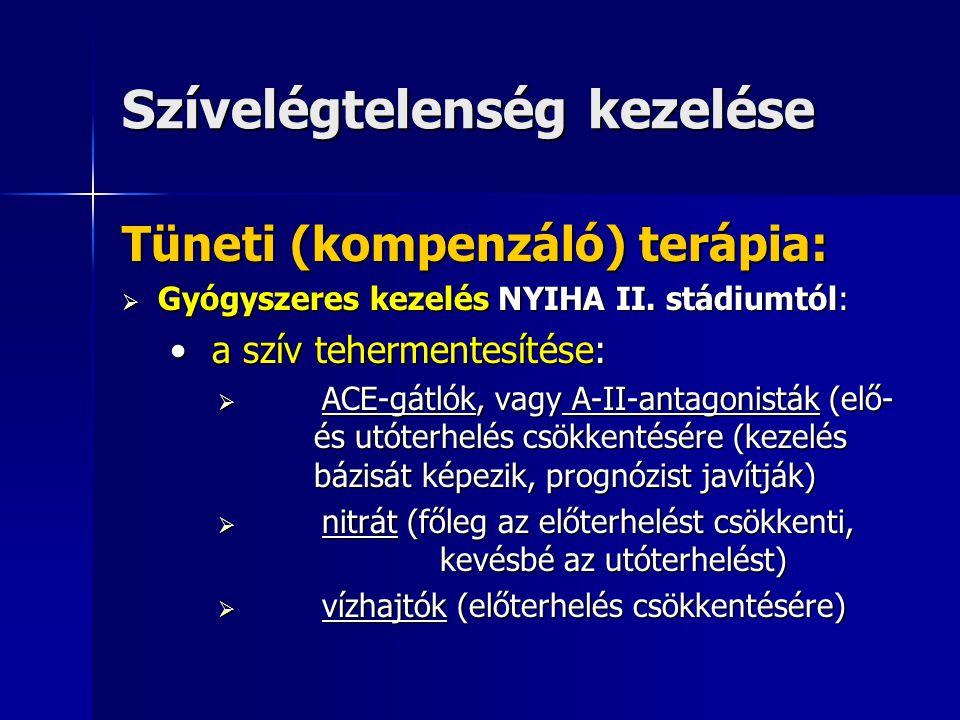 Szívelégtelenség kezelése Tüneti (kompenzáló) terápia:  Gyógyszeres kezelés NYIHA II.
