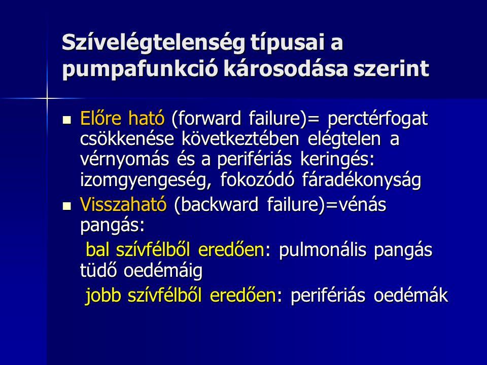 Szívelégtelenség típusai a pumpafunkció károsodása szerint Előre ható (forward failure)= perctérfogat csökkenése következtében elégtelen a vérnyomás é