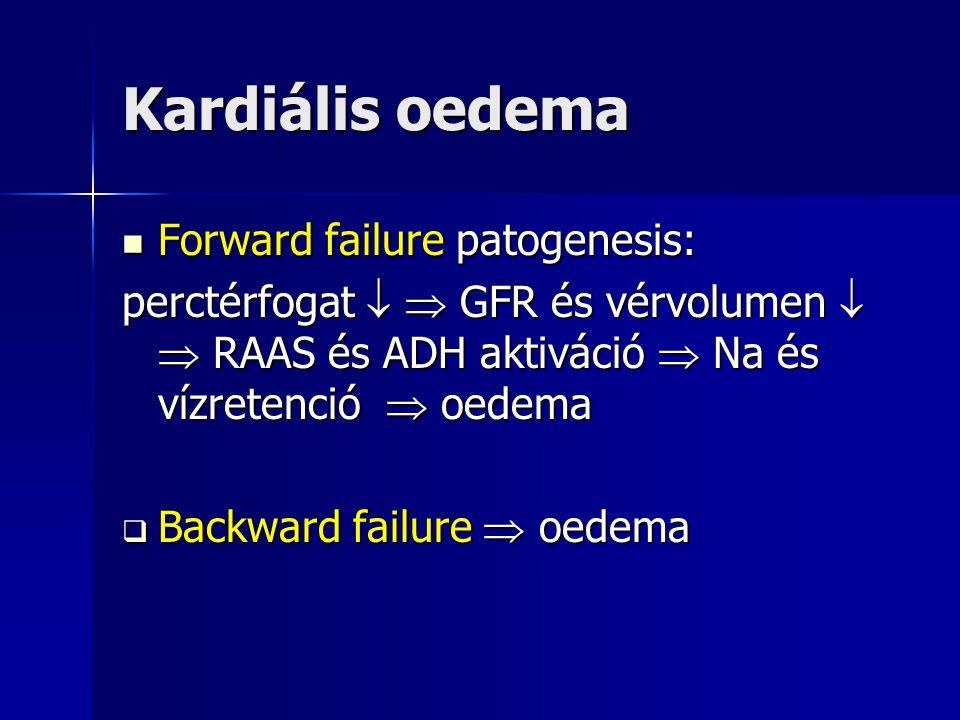 Kardiális oedema Forward failure patogenesis: Forward failure patogenesis: perctérfogat   GFR és vérvolumen   RAAS és ADH aktiváció  Na és vízret