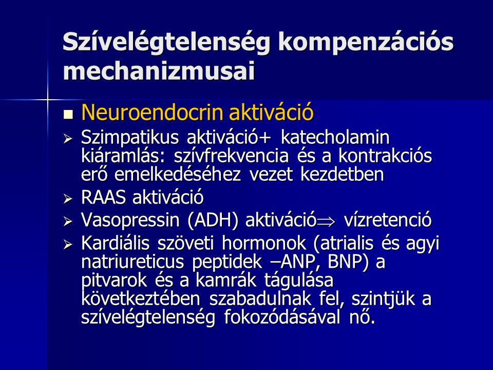 Szívelégtelenség kompenzációs mechanizmusai Neuroendocrin aktiváció Neuroendocrin aktiváció  Szimpatikus aktiváció+ katecholamin kiáramlás: szívfrekv