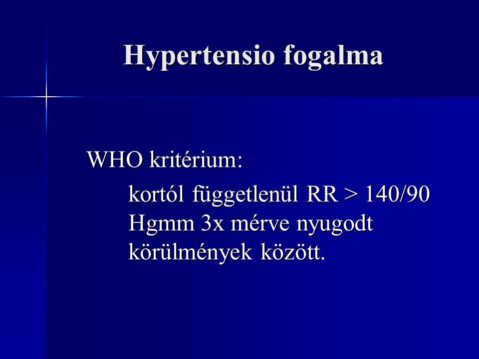 Hypertensio fogalma WHO kritérium: kortól függetlenül RR > 140/90 Hgmm 3x mérve nyugodt körülmények között.