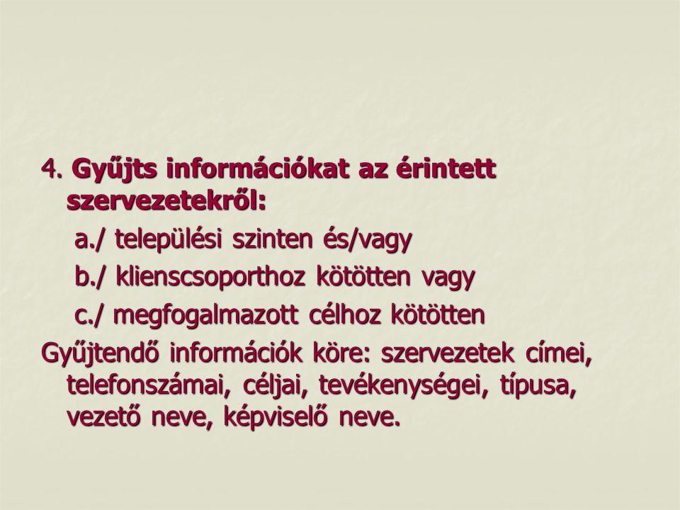 4. Gyűjts információkat az érintett szervezetekről: a./ települési szinten és/vagy a./ települési szinten és/vagy b./ klienscsoporthoz kötötten vagy b