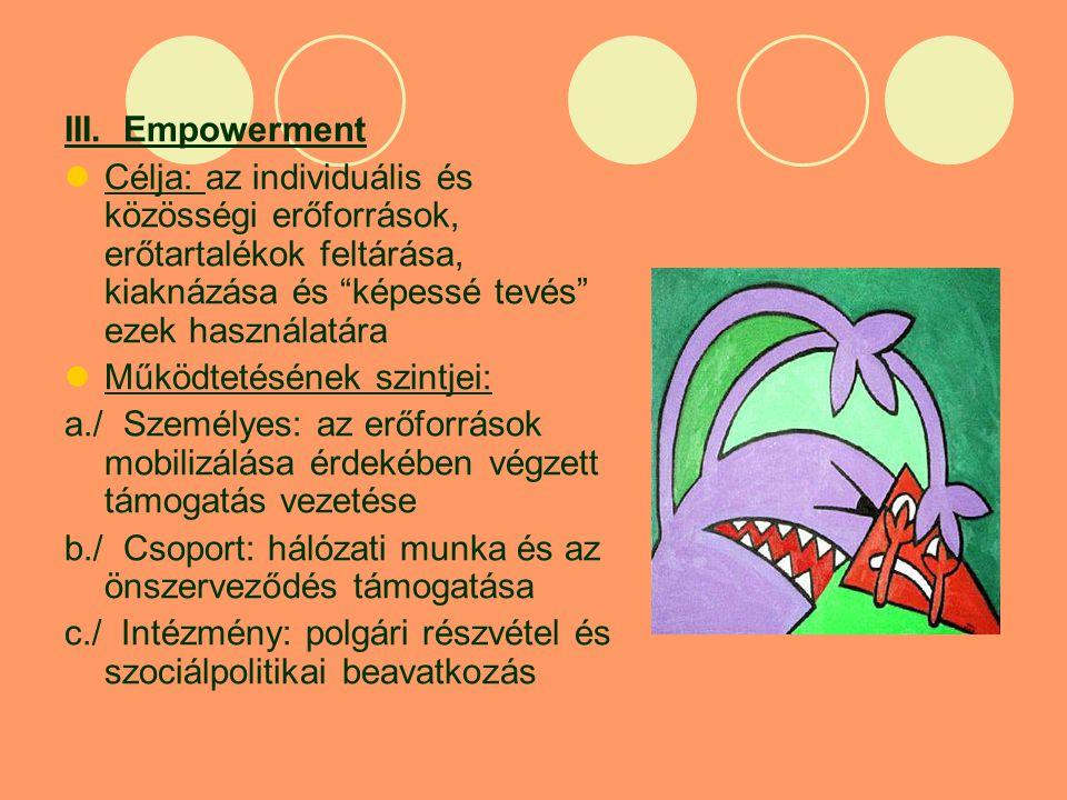 """III. Empowerment Célja: az individuális és közösségi erőforrások, erőtartalékok feltárása, kiaknázása és """"képessé tevés"""" ezek használatára Működtetésé"""