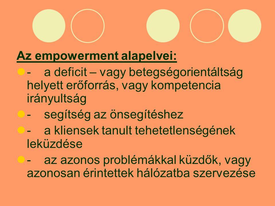 Az empowerment alapelvei: -a deficit – vagy betegségorientáltság helyett erőforrás, vagy kompetencia irányultság -segítség az önsegítéshez -a kliensek tanult tehetetlenségének leküzdése -az azonos problémákkal küzdők, vagy azonosan érintettek hálózatba szervezése