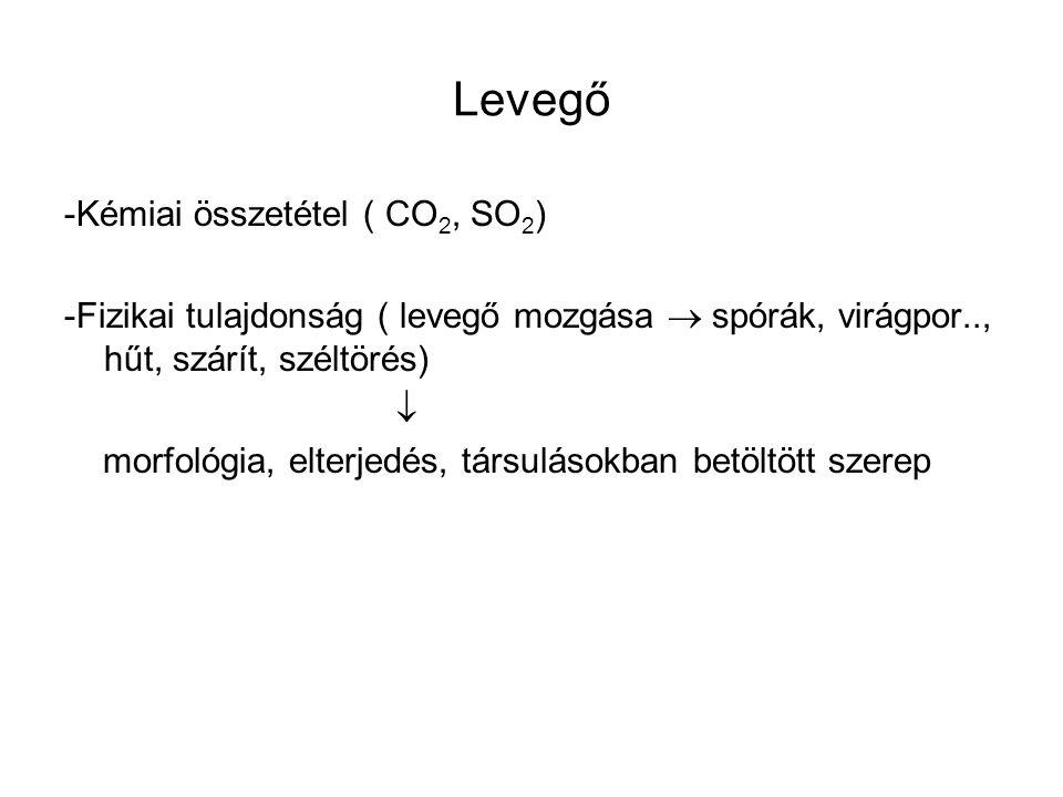 Levegő -Kémiai összetétel ( CO 2, SO 2 ) -Fizikai tulajdonság ( levegő mozgása  spórák, virágpor.., hűt, szárít, széltörés)  morfológia, elterjedés,