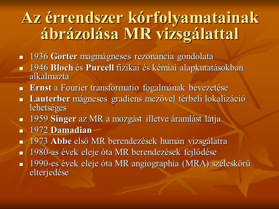 Az érrendszer kórfolyamatainak ábrázolása MR vizsgálattal 1936 Gorter magmágneses rezonancia gondolata 1936 Gorter magmágneses rezonancia gondolata 19