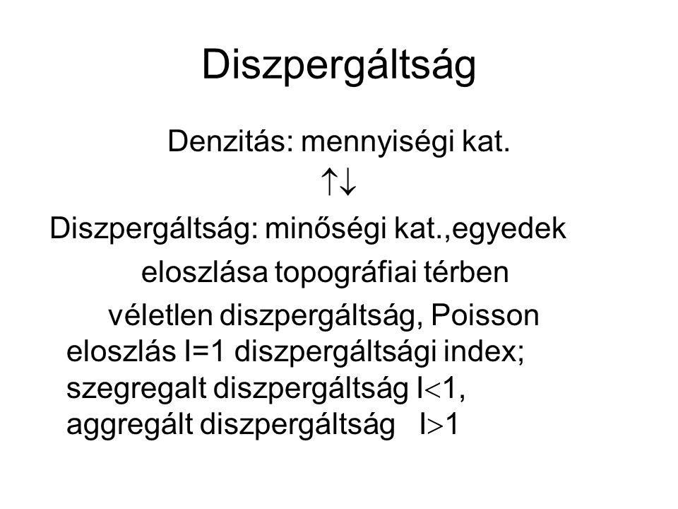 Diszpergáltság Denzitás: mennyiségi kat.  Diszpergáltság: minőségi kat.,egyedek eloszlása topográfiai térben véletlen diszpergáltság, Poisson eloszl