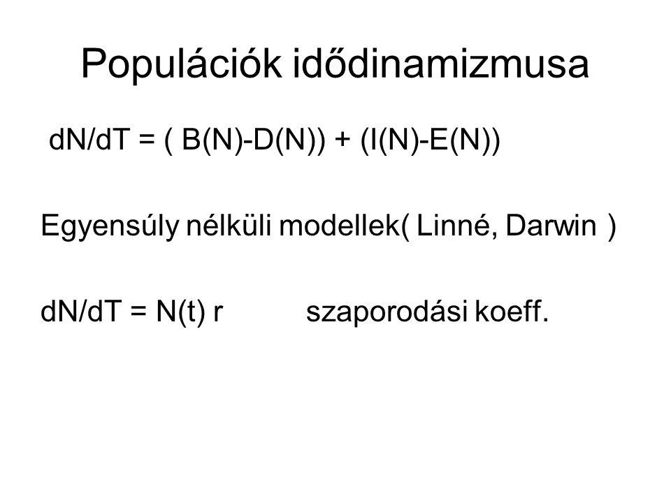 Populációk idődinamizmusa dN/dT = ( B(N)-D(N)) + (I(N)-E(N)) Egyensúly nélküli modellek( Linné, Darwin ) dN/dT = N(t) r szaporodási koeff.