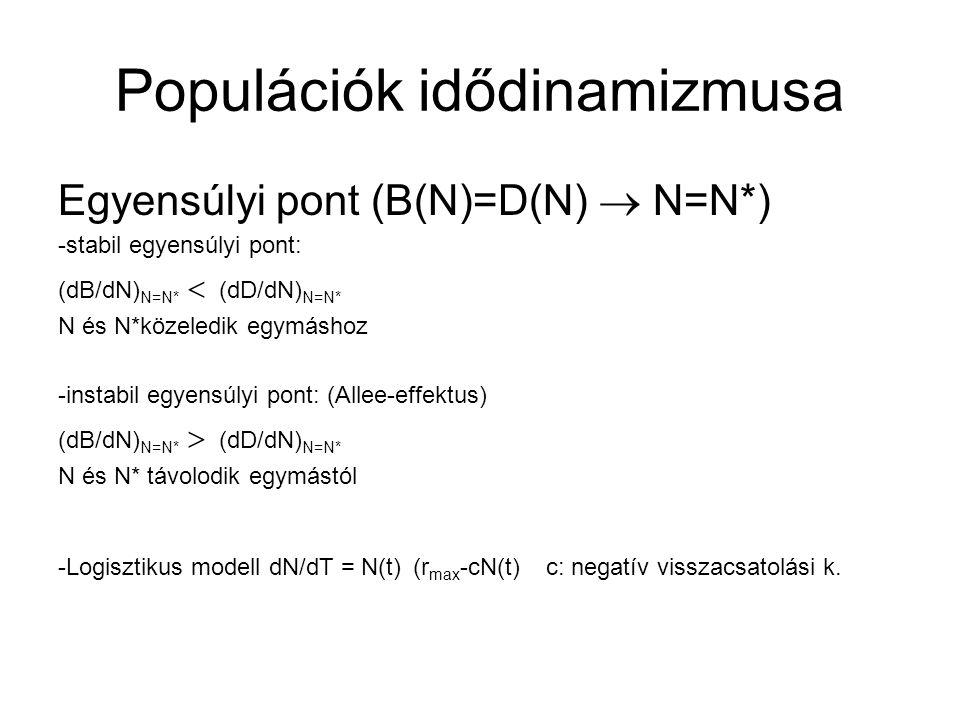 Populációk idődinamizmusa Egyensúlyi pont (B(N)=D(N)  N=N*) -stabil egyensúlyi pont: (dB/dN) N=N*  (dD/dN) N=N* N és N*közeledik egymáshoz -instabil