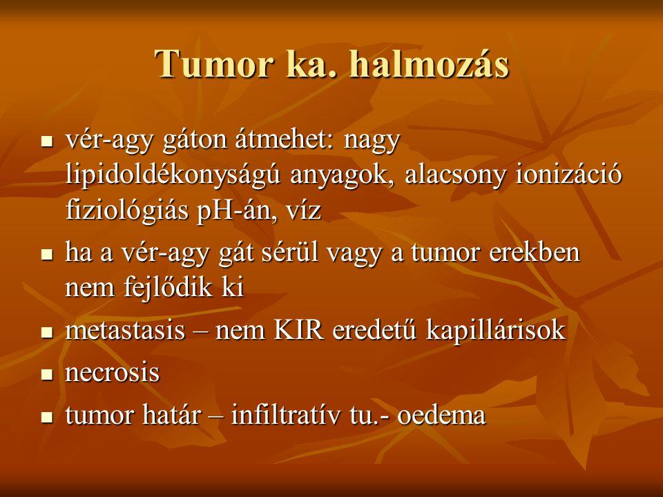 Tumor ka.