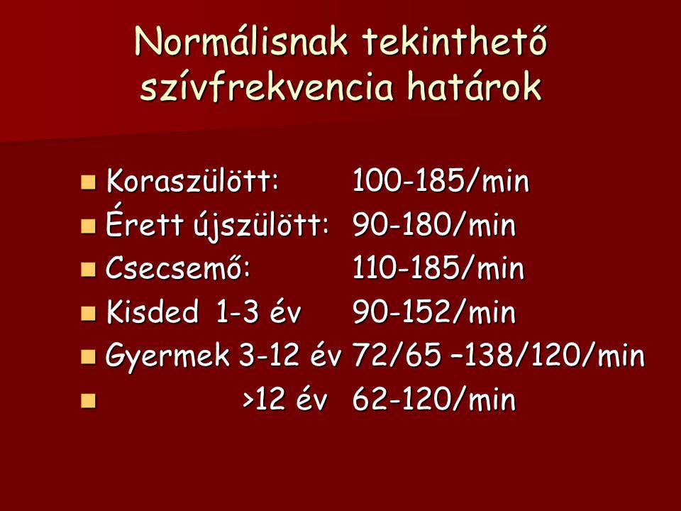 Normálisnak tekinthető szívfrekvencia határok Koraszülött:100-185/min Koraszülött:100-185/min Érett újszülött:90-180/min Érett újszülött:90-180/min Cs