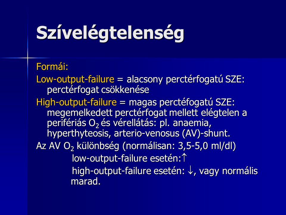 Szívelégtelenség Formái: Low-output-failure = alacsony perctérfogatú SZE: perctérfogat csökkenése High-output-failure = magas perctéfogatú SZE: megeme