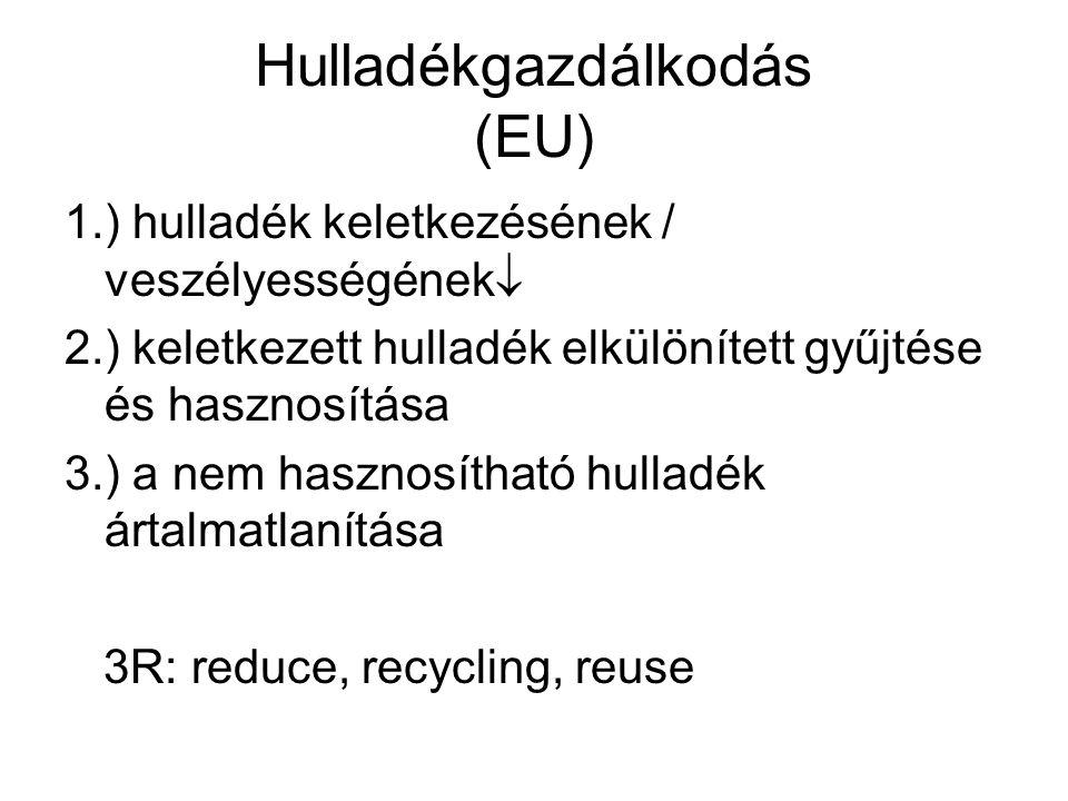 Hulladékgazdálkodás (EU) 1.) hulladék keletkezésének / veszélyességének  2.) keletkezett hulladék elkülönített gyűjtése és hasznosítása 3.) a nem has