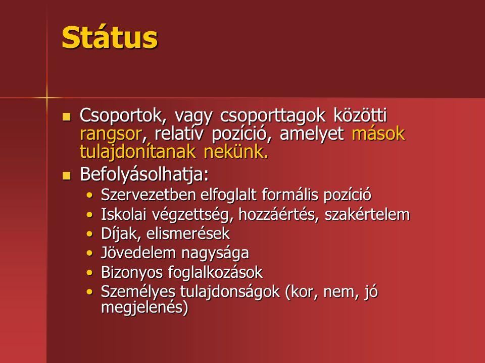 Státus Csoportok, vagy csoporttagok közötti rangsor, relatív pozíció, amelyet mások tulajdonítanak nekünk.