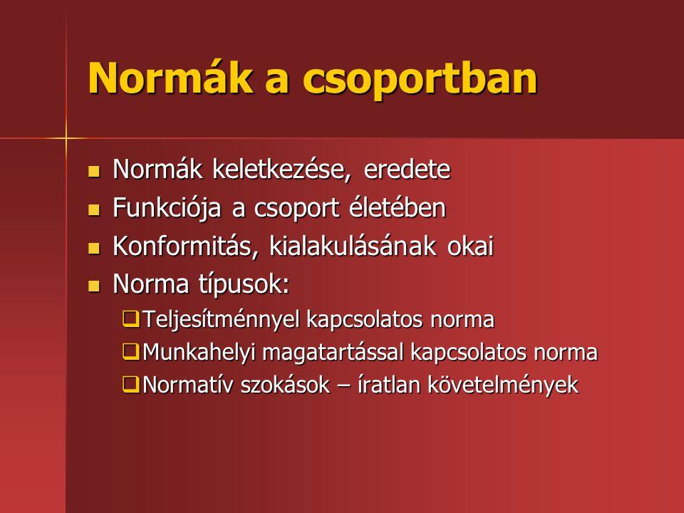 Normák a csoportban Normák keletkezése, eredete Normák keletkezése, eredete Funkciója a csoport életében Funkciója a csoport életében Konformitás, kialakulásának okai Konformitás, kialakulásának okai Norma típusok: Norma típusok:  Teljesítménnyel kapcsolatos norma  Munkahelyi magatartással kapcsolatos norma  Normatív szokások – íratlan követelmények