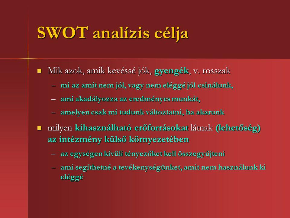SWOT analízis célja Mik azok, amik kevéssé jók, gyengék, v.
