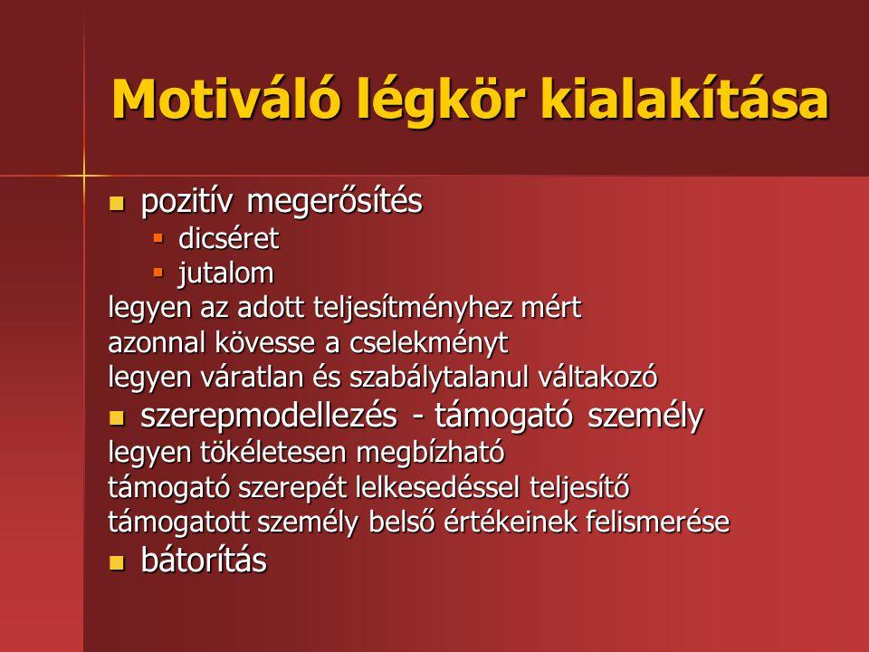 Motiváló légkör kialakítása pozitív megerősítés pozitív megerősítés  dicséret  jutalom legyen az adott teljesítményhez mért azonnal kövesse a cselekményt legyen váratlan és szabálytalanul váltakozó szerepmodellezés - támogató személy szerepmodellezés - támogató személy legyen tökéletesen megbízható támogató szerepét lelkesedéssel teljesítő támogatott személy belső értékeinek felismerése bátorítás bátorítás