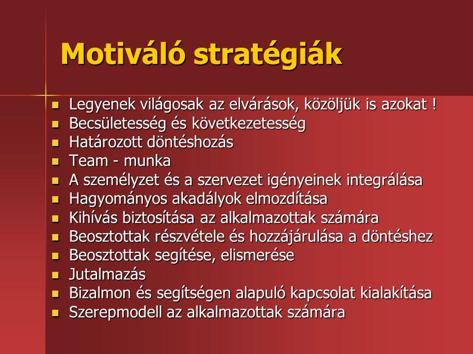 Motiváló stratégiák Legyenek világosak az elvárások, közöljük is azokat .