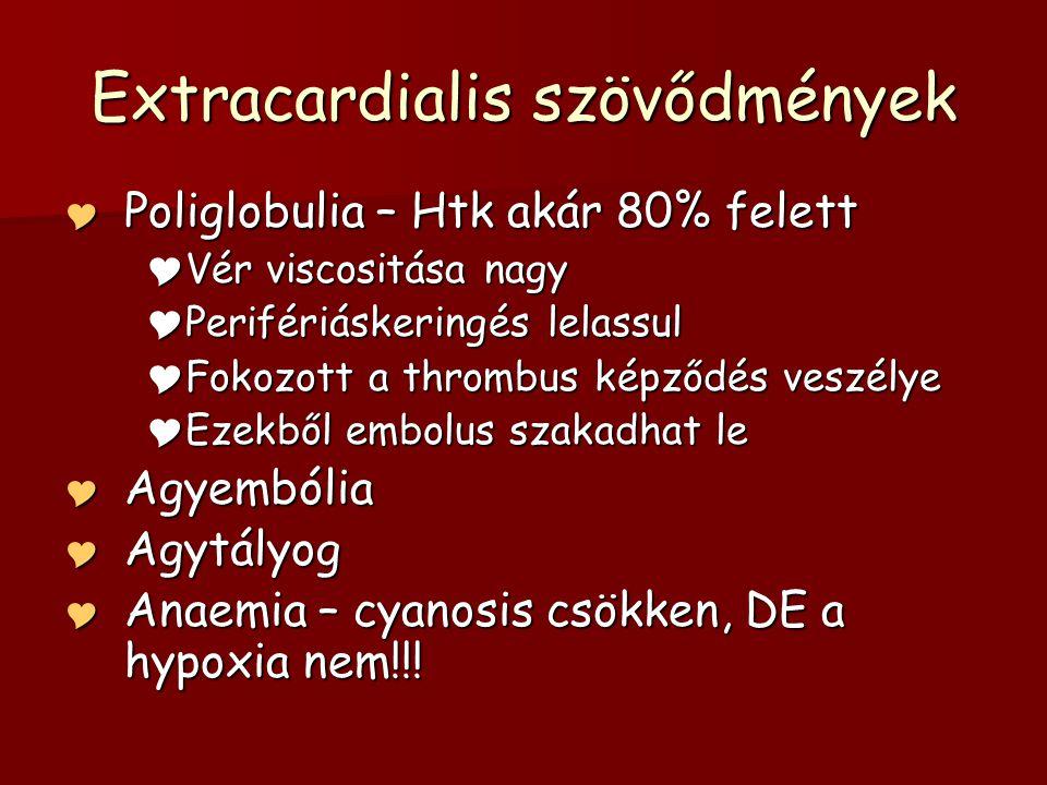 Extracardialis szövődmények  Poliglobulia – Htk akár 80% felett  Vér viscositása nagy  Perifériáskeringés lelassul  Fokozott a thrombus képződés v