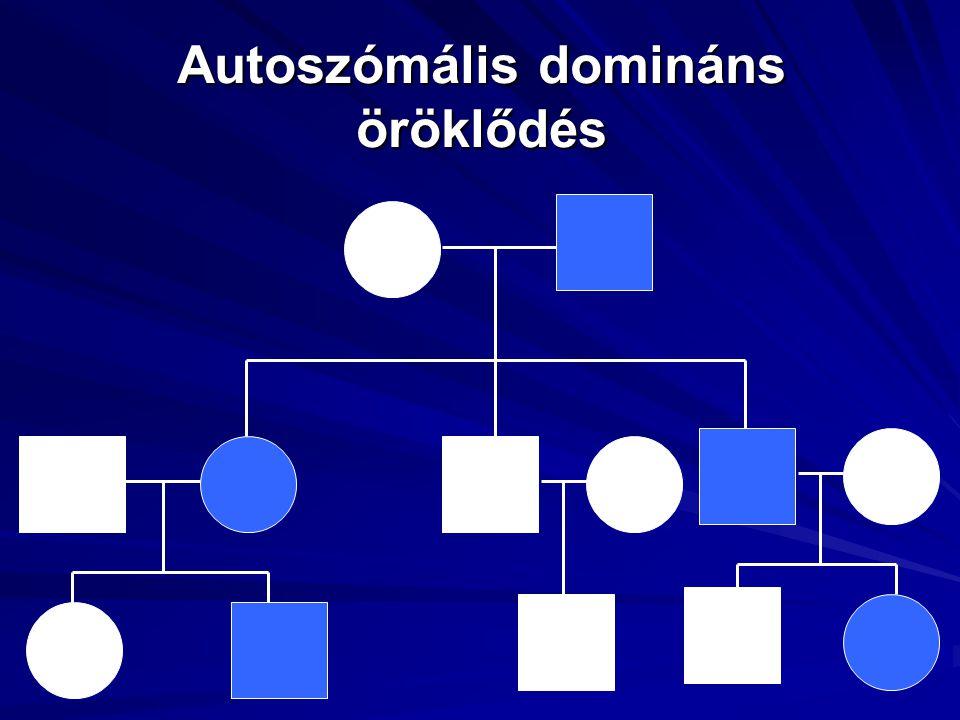 Autoszómális domináns öröklődés ○