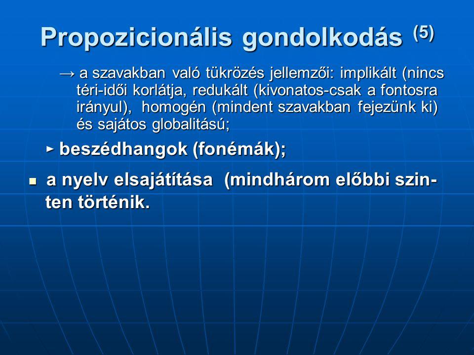 Propozicionális gondolkodás (5) → a szavakban való tükrözés jellemzői: implikált (nincs → a szavakban való tükrözés jellemzői: implikált (nincs téri-idői korlátja, redukált (kivonatos-csak a fontosra téri-idői korlátja, redukált (kivonatos-csak a fontosra irányul), homogén (mindent szavakban fejezünk ki) irányul), homogén (mindent szavakban fejezünk ki) és sajátos globalitású; és sajátos globalitású; ► beszédhangok (fonémák); ► beszédhangok (fonémák); a nyelv elsajátítása (mindhárom előbbi szin- a nyelv elsajátítása (mindhárom előbbi szin- ten történik.