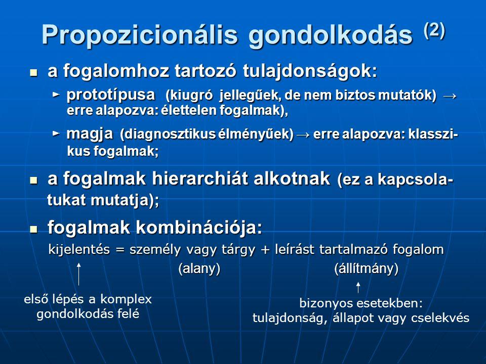 Propozicionális gondolkodás (2) a fogalomhoz tartozó tulajdonságok: a fogalomhoz tartozó tulajdonságok: ► prototípusa (kiugró jellegűek, de nem biztos mutatók) → ► prototípusa (kiugró jellegűek, de nem biztos mutatók) → erre alapozva: élettelen fogalmak), erre alapozva: élettelen fogalmak), ► magja (diagnosztikus élményűek) → erre alapozva: klasszi- ► magja (diagnosztikus élményűek) → erre alapozva: klasszi- kus fogalmak; kus fogalmak; a fogalmak hierarchiát alkotnak (ez a kapcsola- a fogalmak hierarchiát alkotnak (ez a kapcsola- tukat mutatja); tukat mutatja); fogalmak kombinációja: fogalmak kombinációja: kijelentés = személy vagy tárgy + leírást tartalmazó fogalom kijelentés = személy vagy tárgy + leírást tartalmazó fogalom (alany) (állítmány) (alany) (állítmány) első lépés a komplex gondolkodás felé bizonyos esetekben: tulajdonság, állapot vagy cselekvés