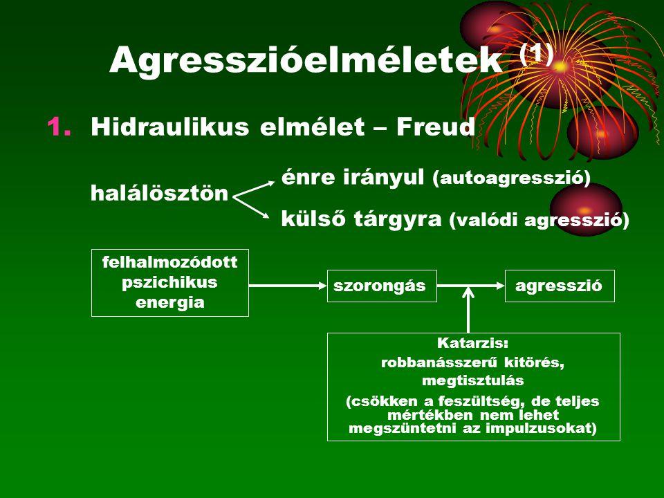 Agresszióelméletek (1) 1.Hidraulikus elmélet – Freud halálösztön énre irányul (autoagresszió) külső tárgyra (valódi agresszió) felhalmozódott pszichik