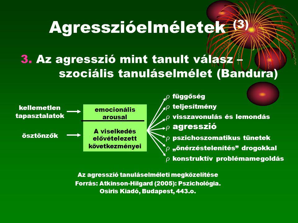 Agresszióelméletek (3) 3. Az agresszió mint tanult válasz – szociális tanuláselmélet (Bandura) kellemetlen tapasztalatok ösztönzők r függőség r teljes