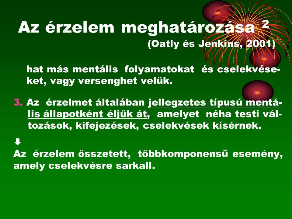 Agresszióelméletek (3) 3.